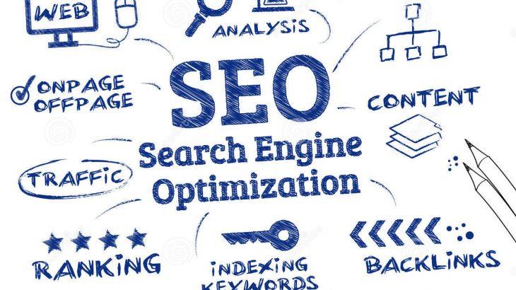 SEO [Search Engine Optimization]
