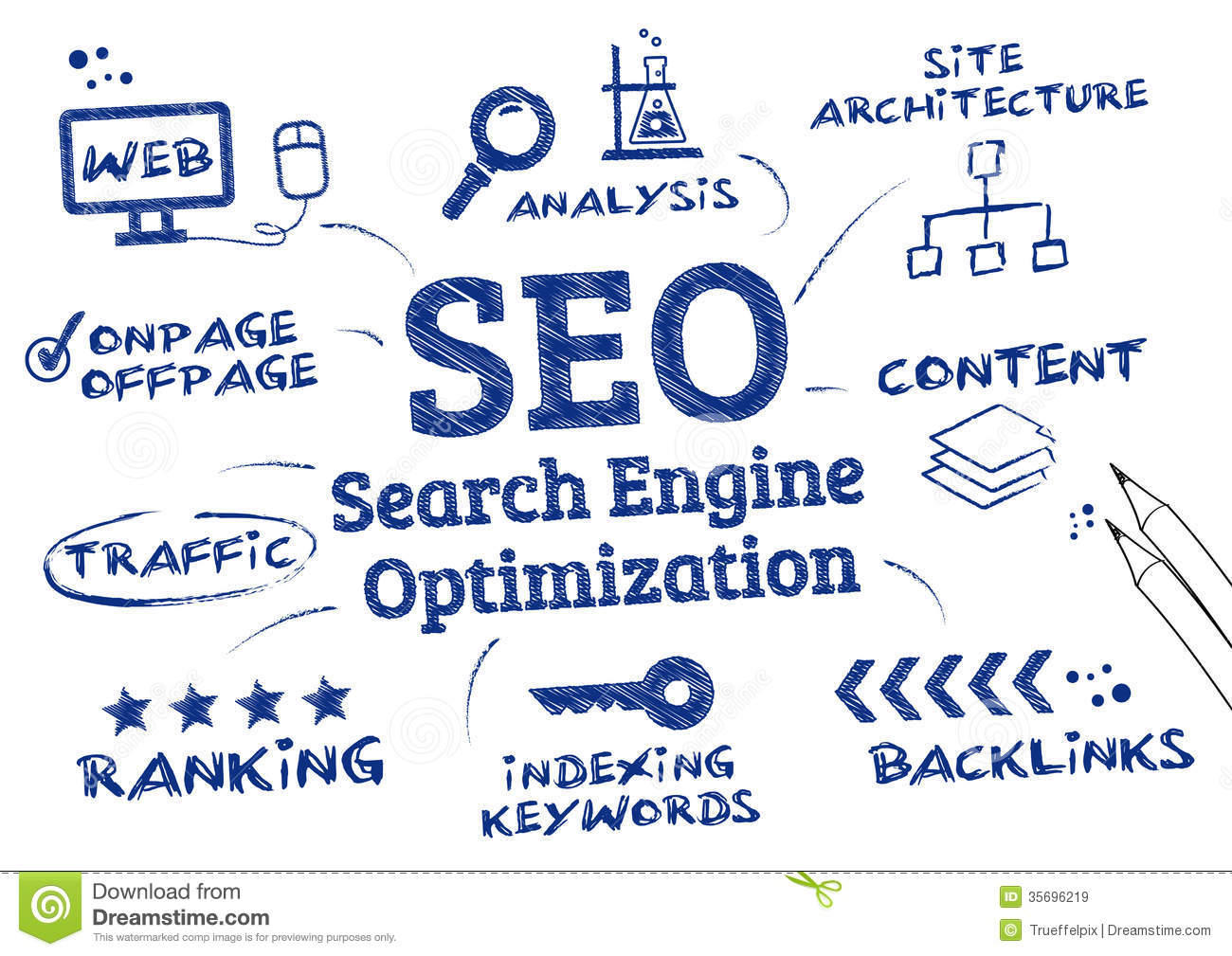 SEO [Search Engine Optimization]